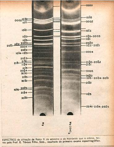 X-ray spectroscopic analysis from the UFO crash in Ubatuba Incident 1957